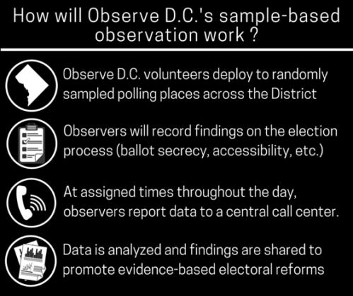 Observe DC 2